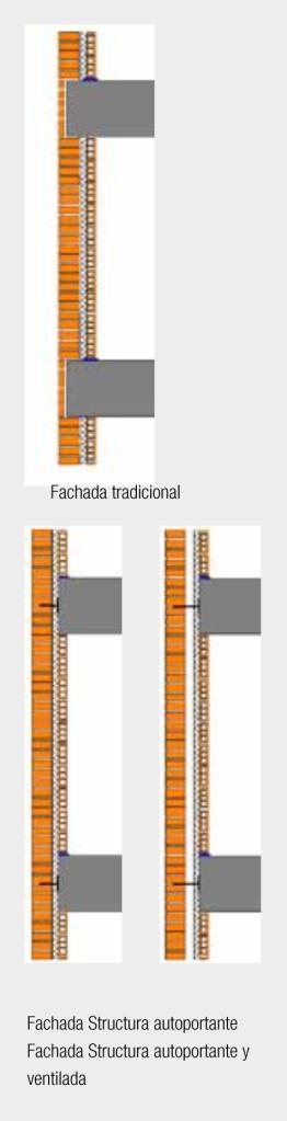 Fachadas autoportantes Structura